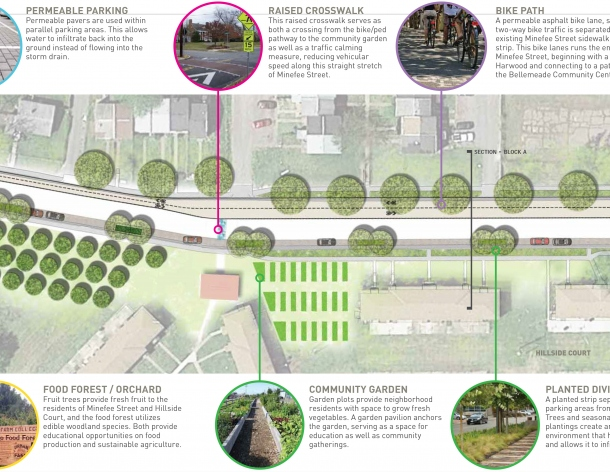 Bellemeade Green Street Project Underway